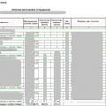 Штатная расстановка для ЗУП 3.1 (1С8.3, Управляемые формы)